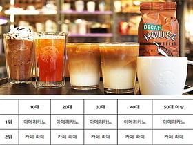 연령대별 스타벅스 커피 최애 메뉴 및 취향은?